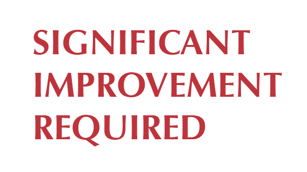 Significant Improvement Required National Quality Standard rating logo